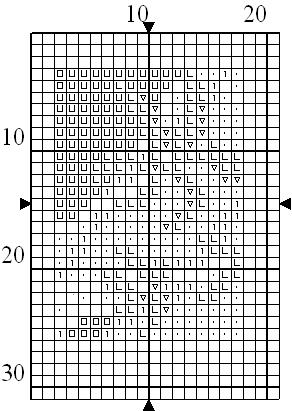 Схемы для вышивания: виды схем